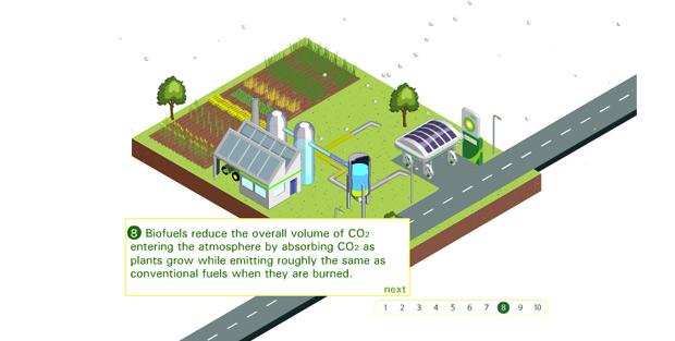 _Understanding-Biofuels-4